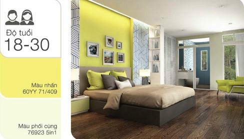 Người mệnh Thủy nên dùng nội thất màu gì?
