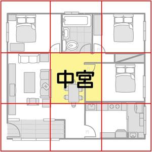 8 Cấm kỵ cơ bản trong thiết kế nhà cần phải tránh